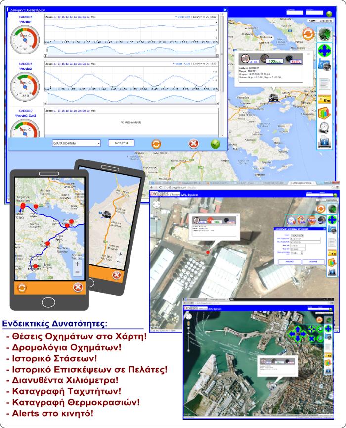 AVL System SmartLogistics Teaser